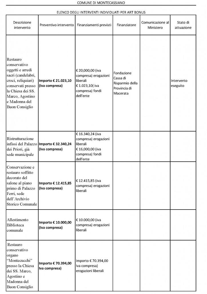 elenco opere_Pagina_1